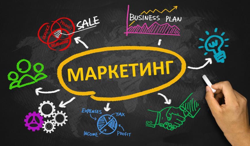 Что такое маркетинговая стратегия?